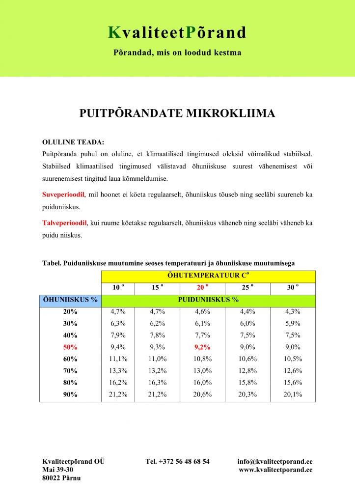 PUITPÕRANDATE MIKROKLIIMA_01